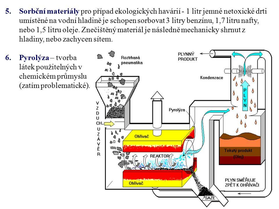 5.Sorbční materiály pro případ ekologických havárií - 1 litr jemné netoxické drti umístěné na vodní hladině je schopen sorbovat 3 litry benzínu, 1,7 l