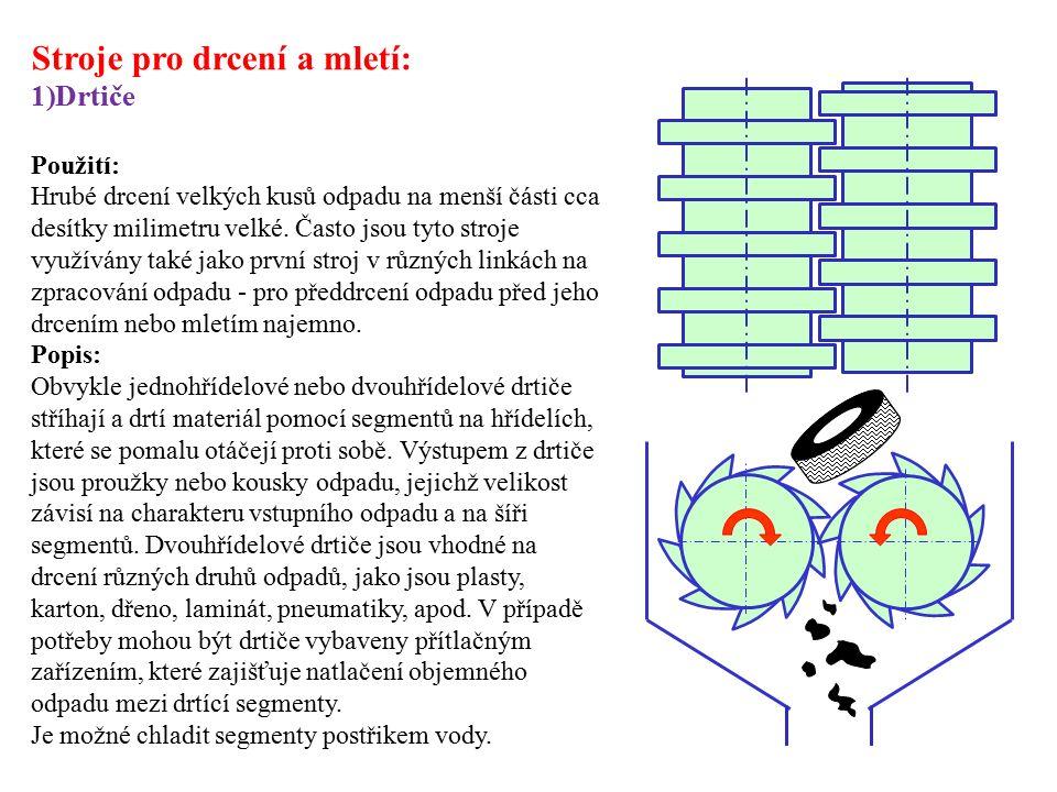 Příklady mechanismů drtičů Polystyren, PU desky Papír, dřevo, plasty… Všechny materiály (ne kov); menší výkon, možnost nastavení velikosti drtě 6 – 50 mm Pneumatiky, hadry, olejové filtry…