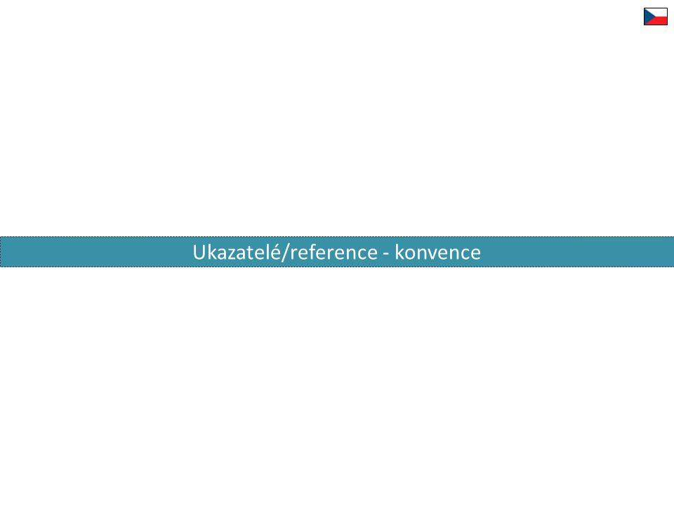 Ukazatelé/reference - konvence