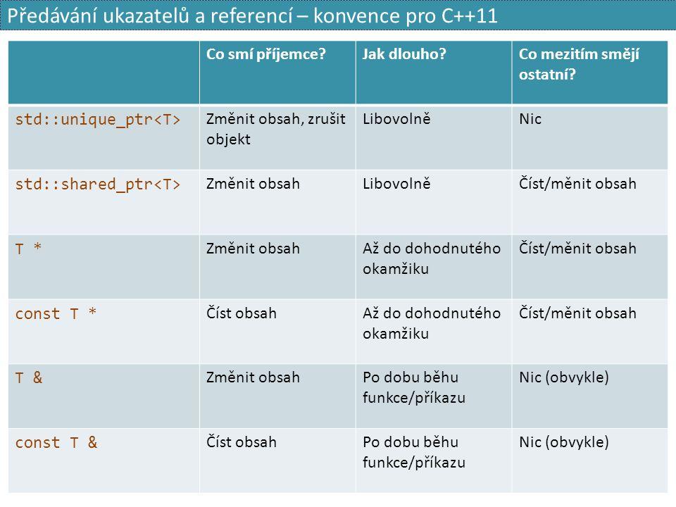 Předávání ukazatelů a referencí – konvence pro C++11 Co smí příjemce Jak dlouho Co mezitím smějí ostatní.