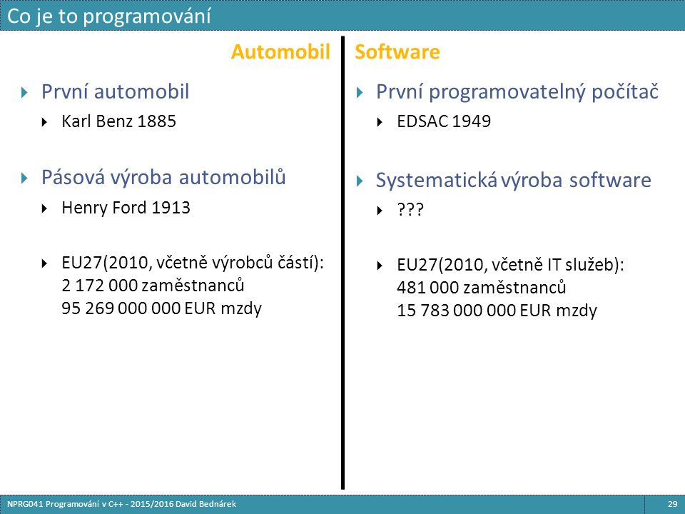 AutomobilSoftware  První automobil  Karl Benz 1885  Pásová výroba automobilů  Henry Ford 1913  EU27(2010, včetně výrobců částí): 2 172 000 zaměstnanců 95 269 000 000 EUR mzdy  První programovatelný počítač  EDSAC 1949  Systematická výroba software  .