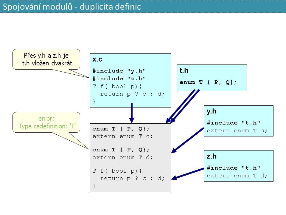 Spojování modulů - duplicita definic x.c #include y.h #include z.h T f( bool p){ return p .