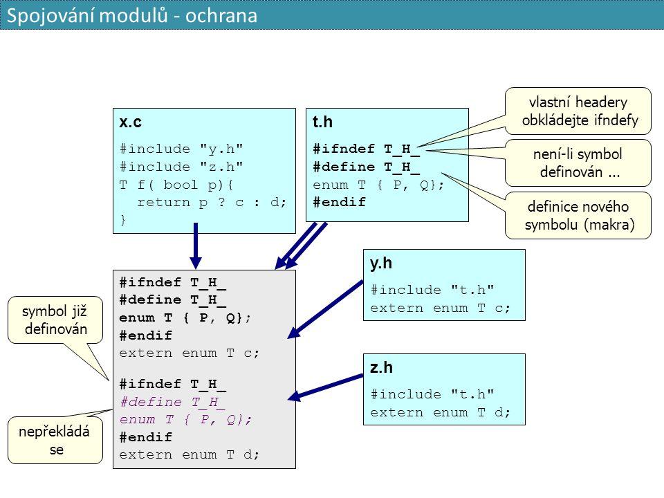 Spojování modulů - ochrana x.c #include y.h #include z.h T f( bool p){ return p .