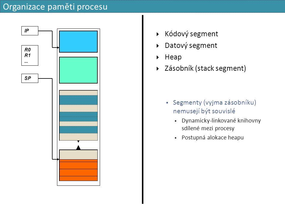  Kódový segment  Datový segment  Heap  Zásobník (stack segment)  Segmenty (vyjma zásobníku) nemusejí být souvislé  Dynamicky-linkované knihovny sdílené mezi procesy  Postupná alokace heapu Organizace paměti procesu IP R0 R1...
