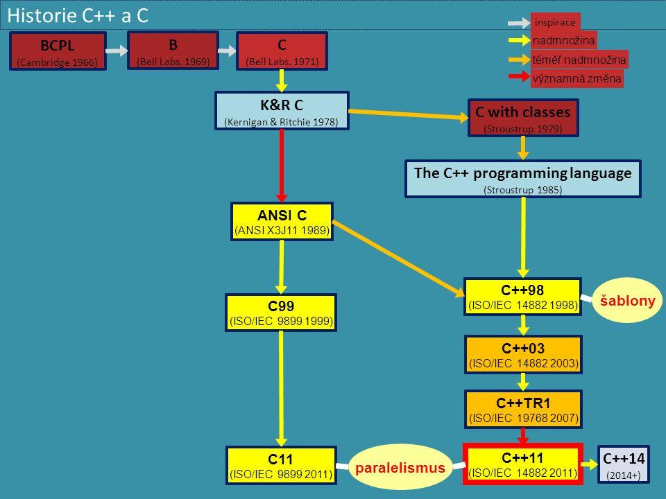 Názvosloví  Abstraktní třída  Definice v C++: Třída obsahující alespoň jednu čistě virtuální funkci  Běžná definice: Třída, která sama nebude instanciována  Představuje rozhraní, které mají z ní odvozené třídy (potomci) implementovat  Konkrétní třída  Třída, určená k samostatné instanciaci  Implementuje rozhraní, předepsané abstraktní třídou, ze které je odvozena