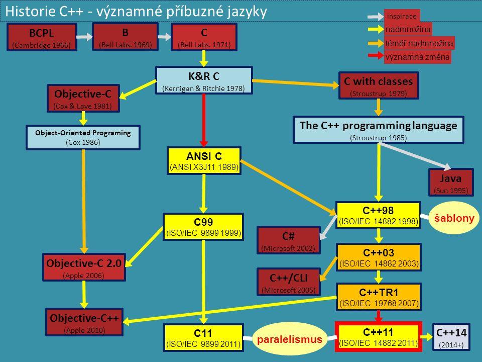 Exception handling  Standardní výjimky   Všechny standardní výjimky jsou potomky třídy exception  metoda what() vrací řetězec s chybovým hlášením  bad_alloc: vyvolává operátor new při nedostatku paměti  V režimu bez výjimek new vrací nulový ukazatel  bad_cast, bad_typeid: Chybné použití RTTI  Odvozené z třídy logic_error:  domain_error, invalid_argument, length_error, out_of_range  vyvolávány např.