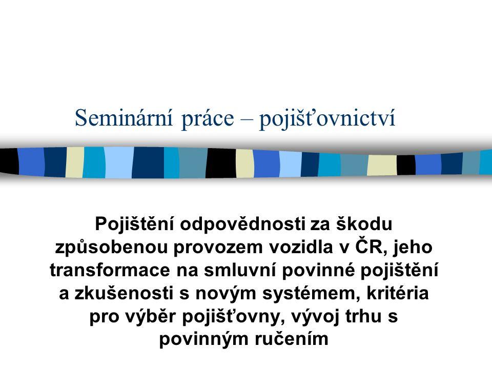 Obsah prezentace Úvod, základní pojmy Historický vývoj pojištění odpovědnosti Zákon č.