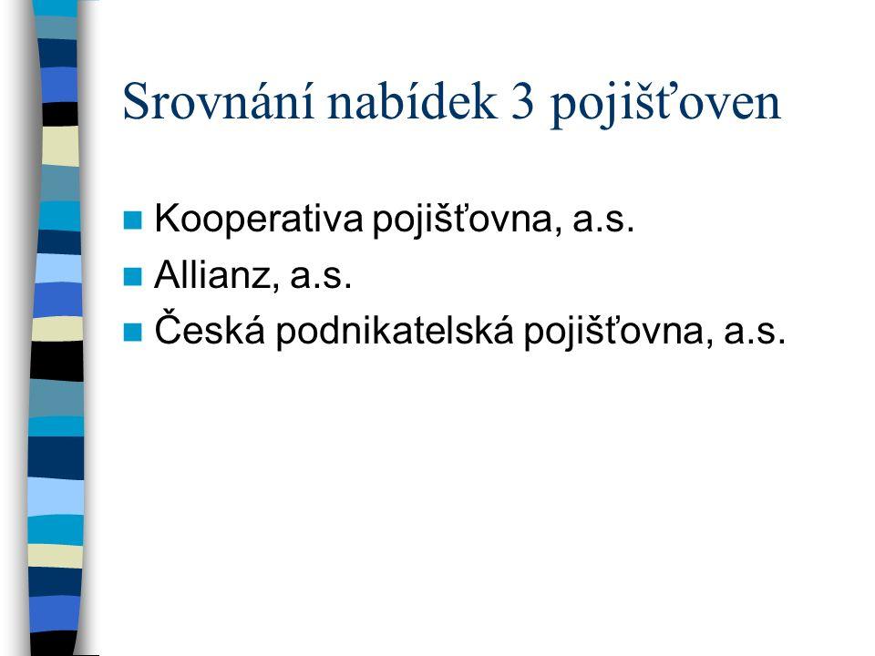 Srovnání nabídek 3 pojišťoven Kooperativa pojišťovna, a.s.