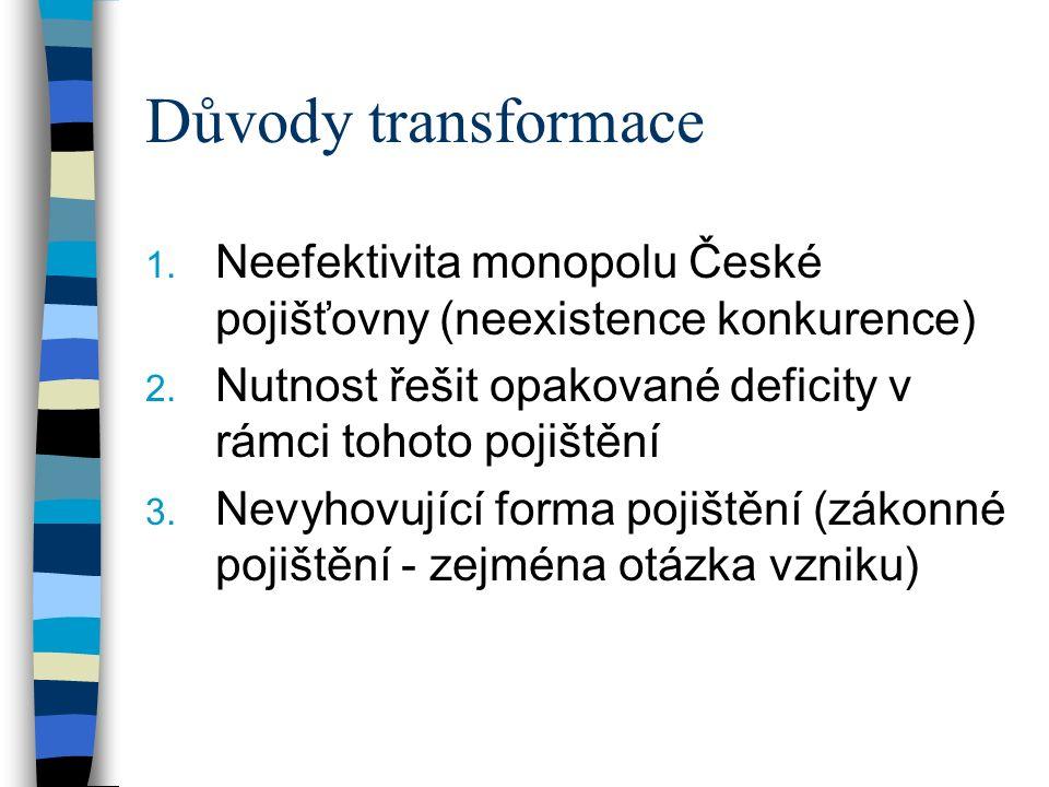 Důvody transformace 1. Neefektivita monopolu České pojišťovny (neexistence konkurence) 2.