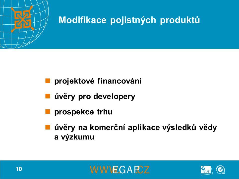 10 Modifikace pojistných produktů projektové financování úvěry pro developery prospekce trhu úvěry na komerční aplikace výsledků vědy a výzkumu