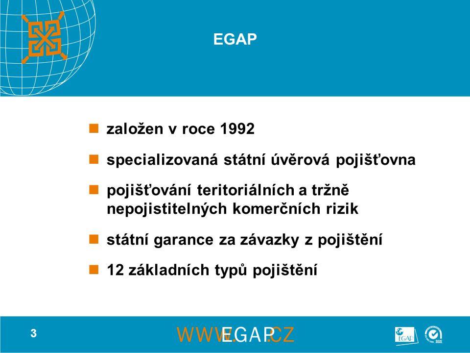 3 EGAP založen v roce 1992 specializovaná státní úvěrová pojišťovna pojišťování teritoriálních a tržně nepojistitelných komerčních rizik státní garance za závazky z pojištění 12 základních typů pojištění