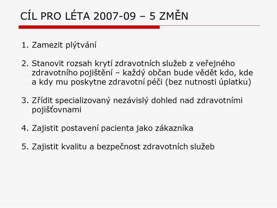 CÍL PRO LÉTA 2007-09 – 5 ZMĚN 1.Zamezit plýtvání 2.Stanovit rozsah krytí zdravotních služeb z veřejného zdravotního pojištění – každý občan bude vědět kdo, kde a kdy mu poskytne zdravotní péči (bez nutnosti úplatku) 3.Zřídit specializovaný nezávislý dohled nad zdravotními pojišťovnami 4.Zajistit postavení pacienta jako zákazníka 5.Zajistit kvalitu a bezpečnost zdravotních služeb
