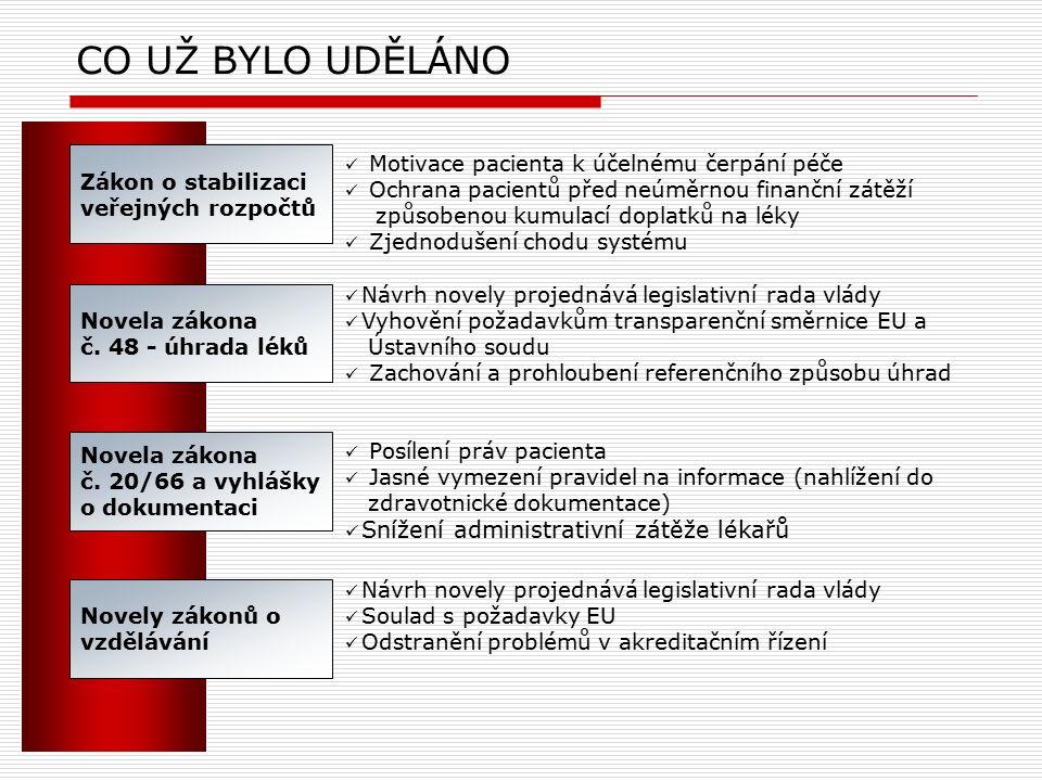 CO UŽ BYLO UDĚLÁNO Zákon o stabilizaci veřejných rozpočtů Novely zákonů o vzdělávání Novela zákona č.