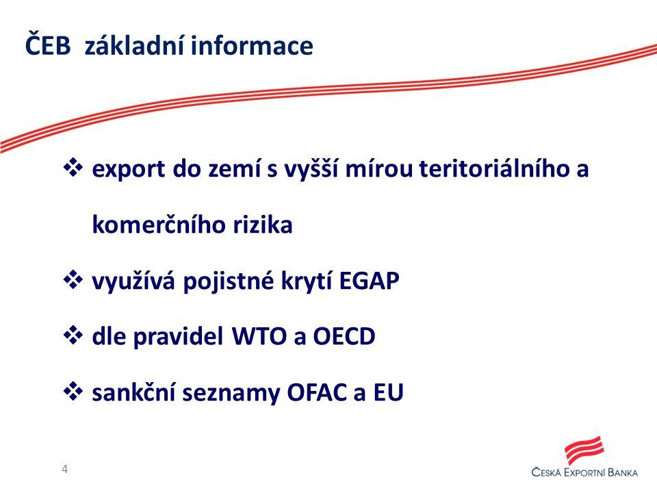 ČEB základní informace  export do zemí s vyšší mírou teritoriálního a komerčního rizika  využívá pojistné krytí EGAP  dle pravidel WTO a OECD  sankční seznamy OFAC a EU 4