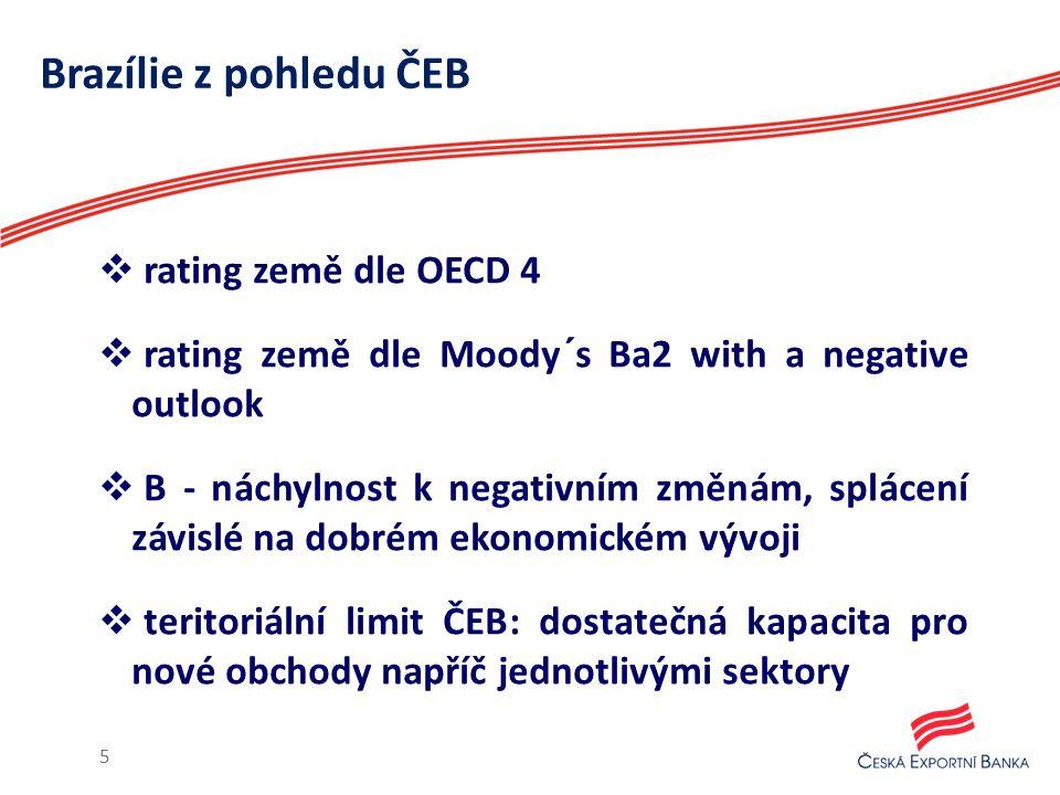 Brazílie z pohledu ČEB  rating země dle OECD 4  rating země dle Moody´s Ba2 with a negative outlook  B - náchylnost k negativním změnám, splácení závislé na dobrém ekonomickém vývoji  teritoriální limit ČEB: dostatečná kapacita pro nové obchody napříč jednotlivými sektory 5