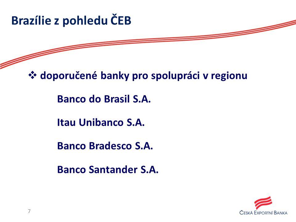 8 Předexportní úvěr Proexportní záruka Výroba Dodavatelský úvěr Odkup pohledávky z akreditivu Odkup pohledávky z kontraktu Odběratelský úvěr – přímý, nepřímý Pohledávka Investiční úvěr na nákup podílu zahraniční společnosti nebo aktiv v zahraničí, dále na výzkum a vývoj Investice Bankovní záruky – platební, neplatební Dokumentární akreditivy Ostatní Produkty ČEB pro financování vývozu