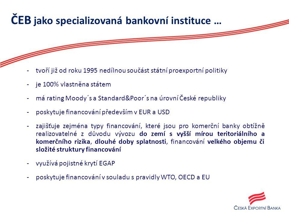 ČEB jako specializovaná bankovní instituce … -tvoří již od roku 1995 nedílnou součást státní proexportní politiky -je 100% vlastněna státem -má rating Moody´s a Standard&Poor´s na úrovní České republiky -poskytuje financování především v EUR a USD -zajišťuje zejména typy financování, které jsou pro komerční banky obtížně realizovatelné z důvodu vývozu do zemí s vyšší mírou teritoriálního a komerčního rizika, dlouhé doby splatnosti, financování velkého objemu či složité struktury financování -využívá pojistné krytí EGAP -poskytuje financování v souladu s pravidly WTO, OECD a EU