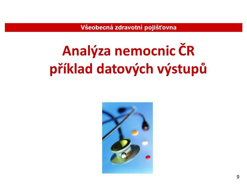 9 Analýza nemocnic ČR příklad datových výstupů Všeobecná zdravotní pojišťovna