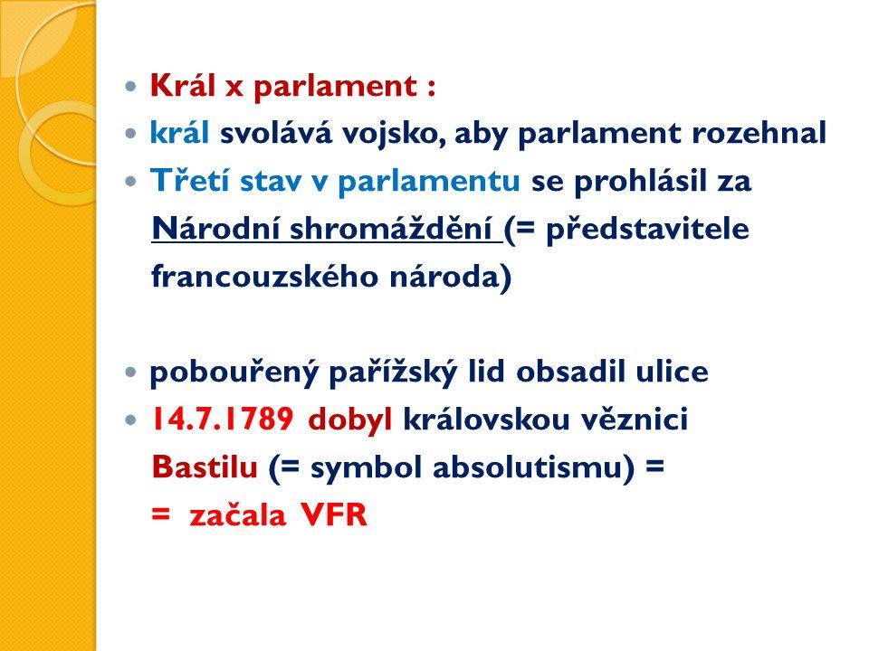 Král x parlament : král svolává vojsko, aby parlament rozehnal Třetí stav v parlamentu se prohlásil za Národní shromáždění (= představitele francouzsk