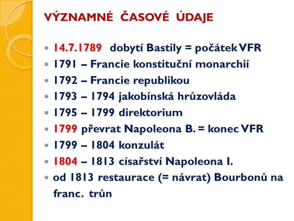 VÝZNAMNÉ ČASOVÉ ÚDAJE 14.7.1789 dobytí Bastily = počátek VFR 1791 – Francie konstituční monarchií 1792 – Francie republikou 1793 – 1794 jakobínská hrůzovláda 1795 – 1799 direktorium 1799 převrat Napoleona B.