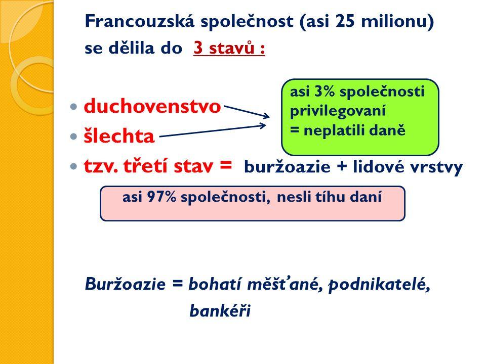 Francouzská společnost (asi 25 milionu) se dělila do 3 stavů : duchovenstvo šlechta tzv. třetí stav = buržoazie + lidové vrstvy Buržoazie = bohatí měš