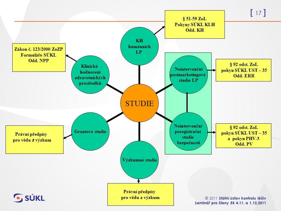 [ 17 ] © 2011 Státní ústav kontrolu léčiv Seminář pro členy EK 4.11.