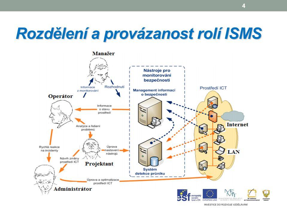4 Rozdělení a provázanost rolí ISMS
