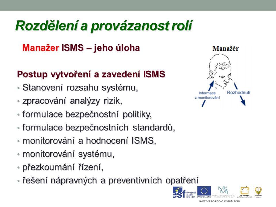 Rozdělení a provázanost rolí Manažer ISMS – jeho úloha Manažer ISMS – jeho úloha Postup vytvoření a zavedení ISMS Stanovení rozsahu systému, Stanovení rozsahu systému, zpracování analýzy rizik, zpracování analýzy rizik, formulace bezpečnostní politiky, formulace bezpečnostní politiky, formulace bezpečnostních standardů, formulace bezpečnostních standardů, monitorování a hodnocení ISMS, monitorování a hodnocení ISMS, monitorování systému, monitorování systému, přezkoumání řízení, přezkoumání řízení, řešení nápravných a preventivních opatření řešení nápravných a preventivních opatření