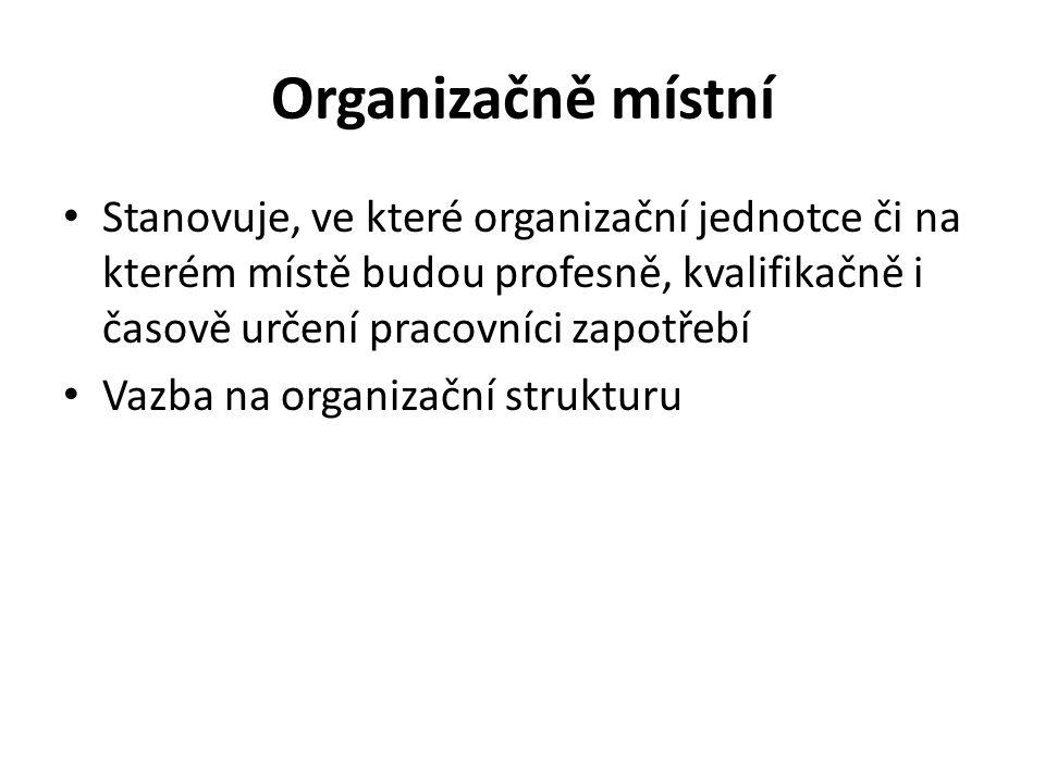 Organizačně místní Stanovuje, ve které organizační jednotce či na kterém místě budou profesně, kvalifikačně i časově určení pracovníci zapotřebí Vazba na organizační strukturu
