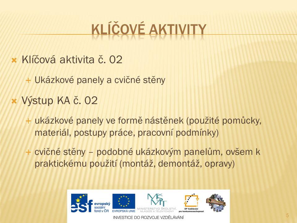 5  Klíčová aktivita č. 02  Ukázkové panely a cvičné stěny  Výstup KA č.