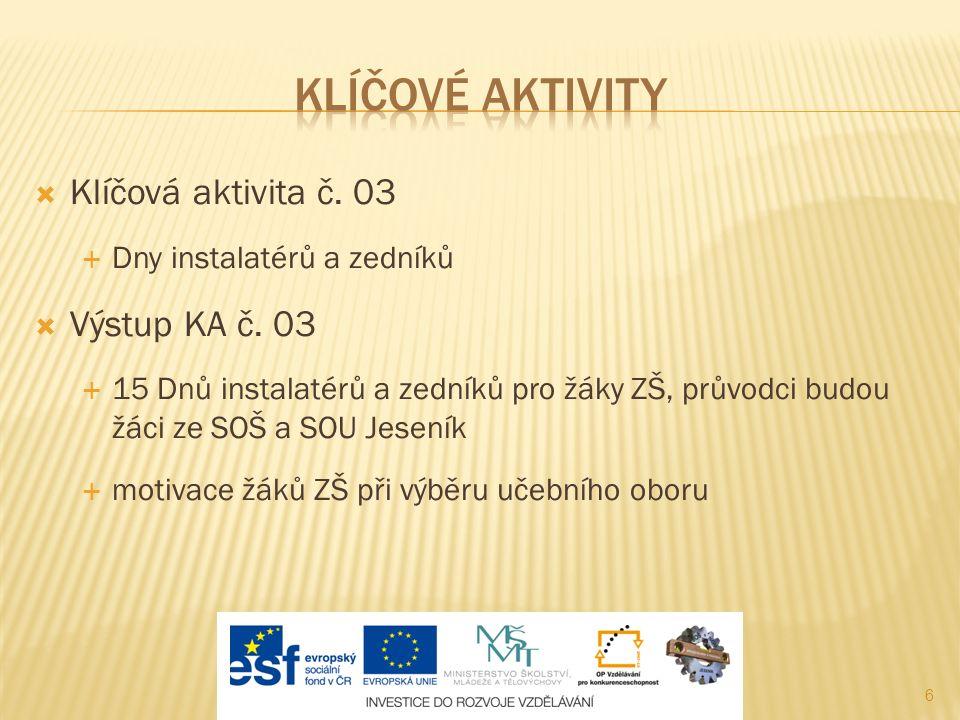6  Klíčová aktivita č. 03  Dny instalatérů a zedníků  Výstup KA č.