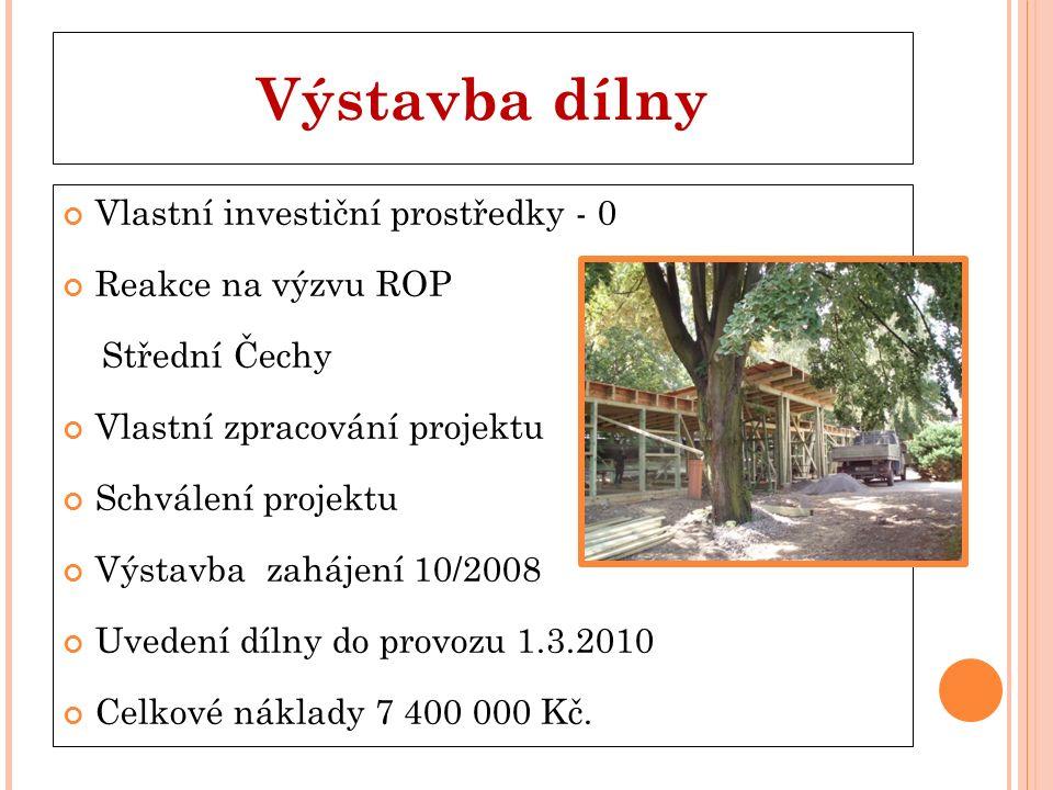 Výstavba dílny Vlastní investiční prostředky - 0 Reakce na výzvu ROP Střední Čechy Vlastní zpracování projektu Schválení projektu Výstavba zahájení 10/2008 Uvedení dílny do provozu 1.3.2010 Celkové náklady 7 400 000 Kč.