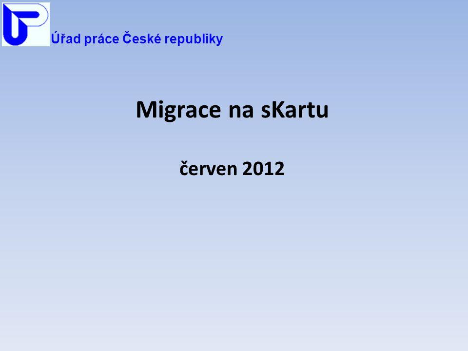 Úřad práce České republiky Migrace na sKartu červen 2012