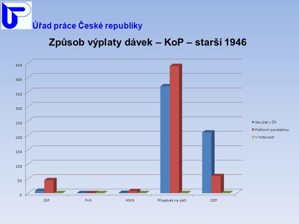Úřad práce České republiky Způsob výplaty dávek – KoP – starší 1946