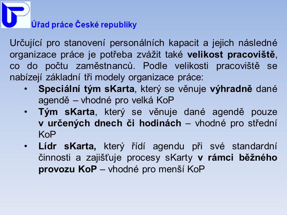 Úřad práce České republiky Určující pro stanovení personálních kapacit a jejich následné organizace práce je potřeba zvážit také velikost pracoviště, co do počtu zaměstnanců.
