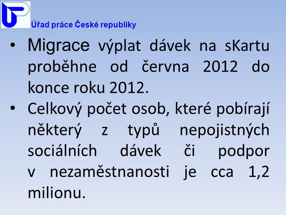 Úřad práce České republiky Migrace výplat dávek na sKartu proběhne od června 2012 do konce roku 2012.