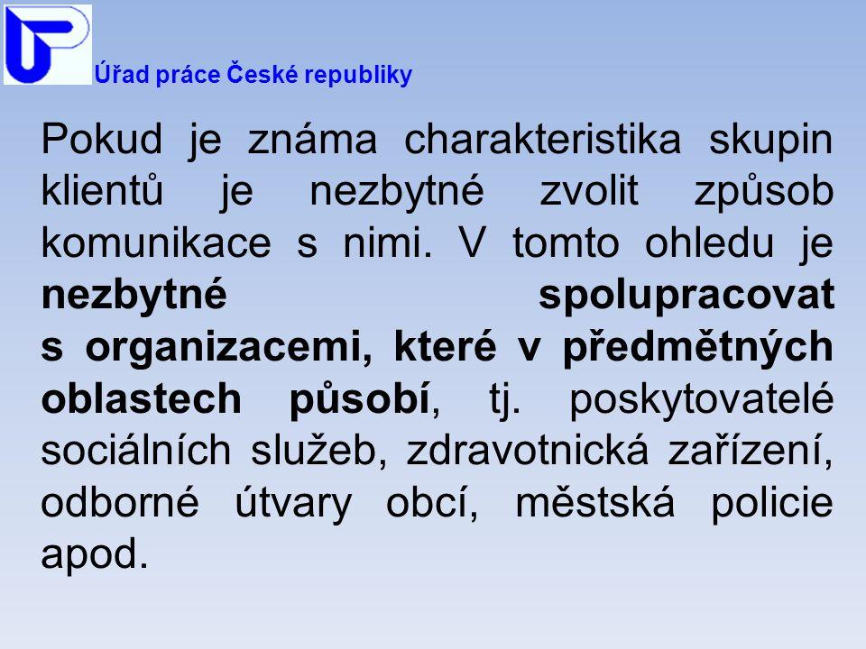 Úřad práce České republiky Pokud je známa charakteristika skupin klientů je nezbytné zvolit způsob komunikace s nimi.