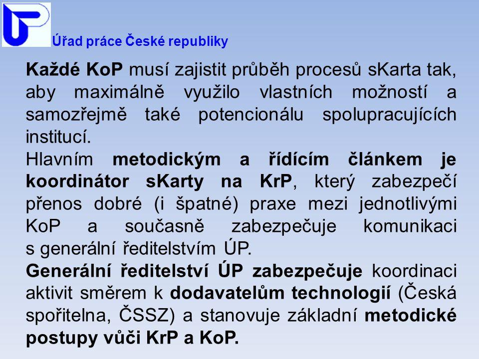 Úřad práce České republiky Každé KoP musí zajistit průběh procesů sKarta tak, aby maximálně využilo vlastních možností a samozřejmě také potencionálu spolupracujících institucí.
