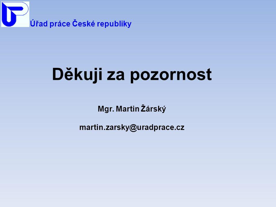 Úřad práce České republiky Děkuji za pozornost Mgr. Martin Žárský martin.zarsky@uradprace.cz