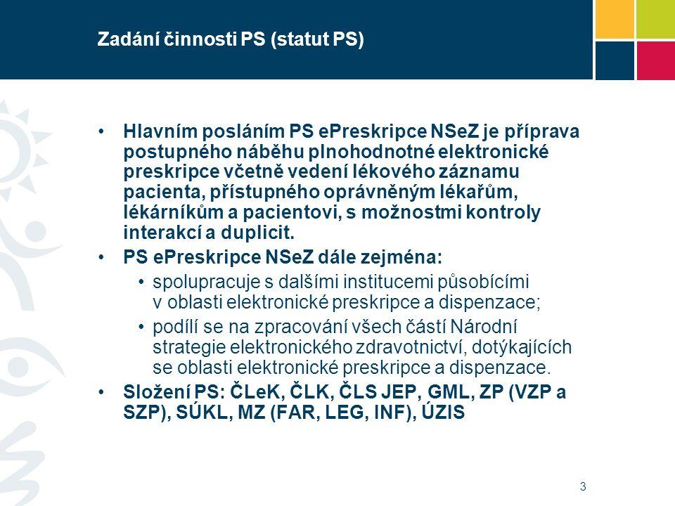 Zadání činnosti PS (statut PS) Hlavním posláním PS ePreskripce NSeZ je příprava postupného náběhu plnohodnotné elektronické preskripce včetně vedení lékového záznamu pacienta, přístupného oprávněným lékařům, lékárníkům a pacientovi, s možnostmi kontroly interakcí a duplicit.