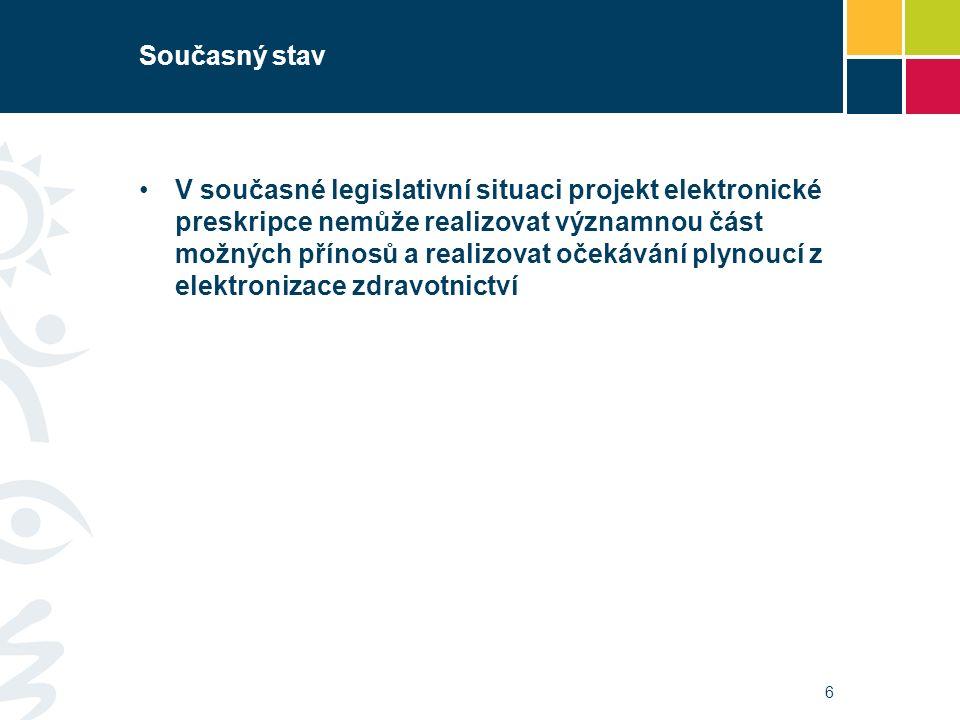 Současný stav V současné legislativní situaci projekt elektronické preskripce nemůže realizovat významnou část možných přínosů a realizovat očekávání plynoucí z elektronizace zdravotnictví 6