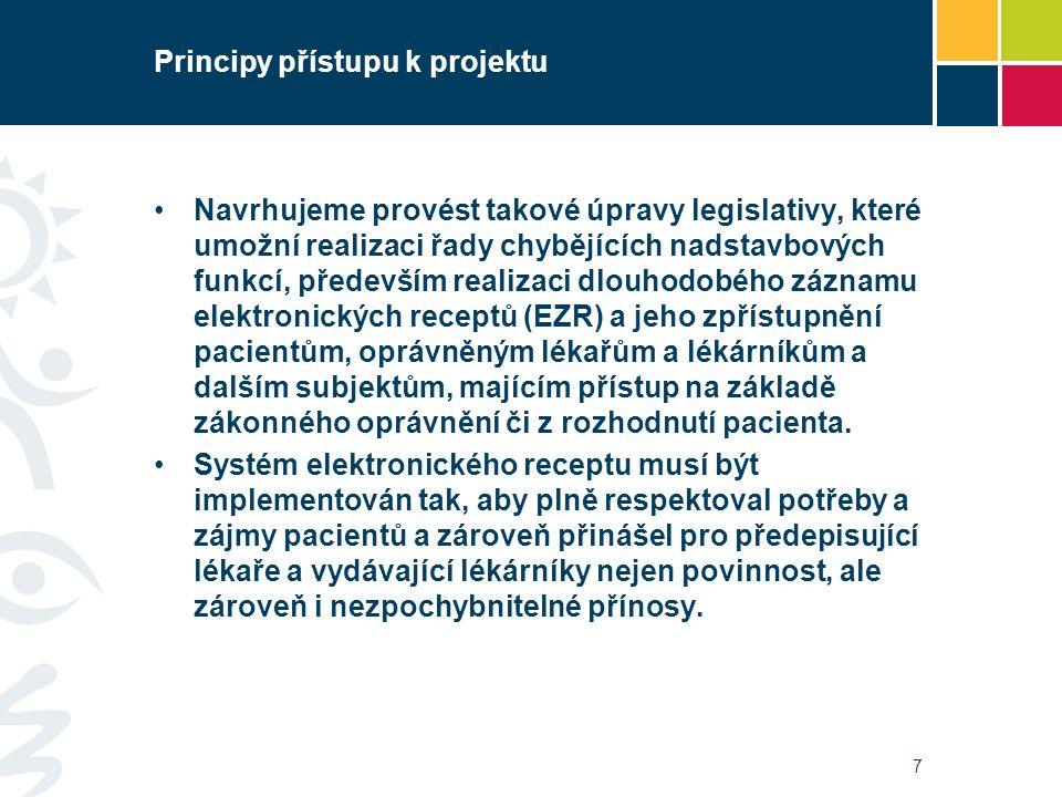 Principy přístupu k projektu Navrhujeme provést takové úpravy legislativy, které umožní realizaci řady chybějících nadstavbových funkcí, především realizaci dlouhodobého záznamu elektronických receptů (EZR) a jeho zpřístupnění pacientům, oprávněným lékařům a lékárníkům a dalším subjektům, majícím přístup na základě zákonného oprávnění či z rozhodnutí pacienta.