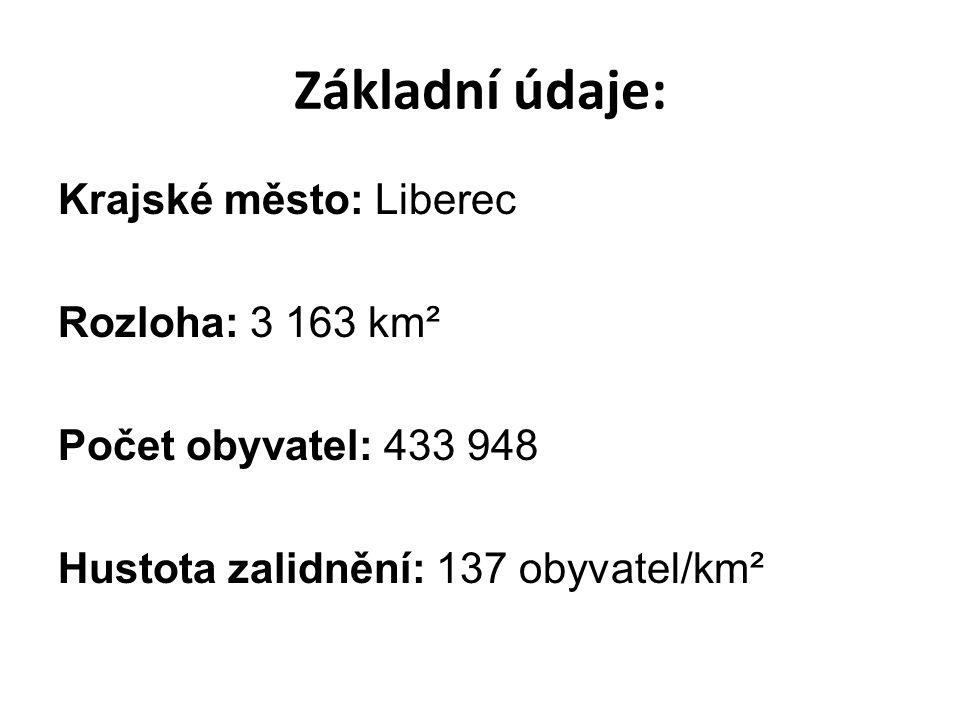 Základní údaje: Krajské město: Liberec Rozloha: 3 163 km² Počet obyvatel: 433 948 Hustota zalidnění: 137 obyvatel/km²
