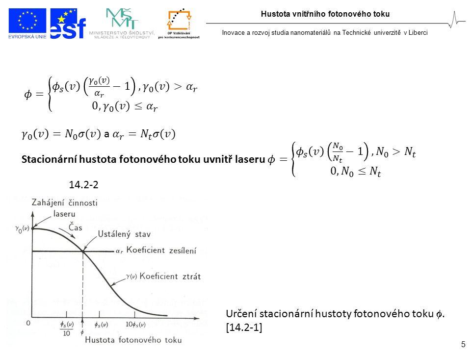 Inovace a rozvoj studia nanomateriálů na Technické univerzitě v Liberci 5 Hustota vnitřního fotonového toku Určení stacionární hustoty fotonového toku