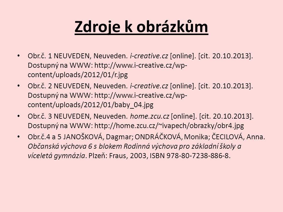 Zdroje k obrázkům Obr.č.1 NEUVEDEN, Neuveden. i-creative.cz [online].