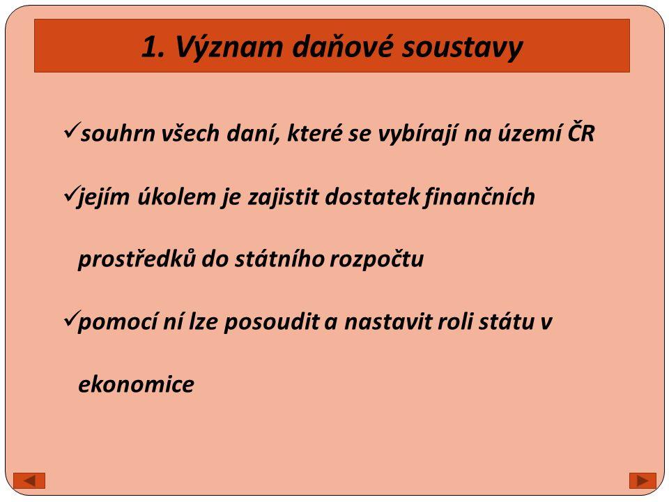 1. Význam daňové soustavy souhrn všech daní, které se vybírají na území ČR jejím úkolem je zajistit dostatek finančních prostředků do státního rozpočt