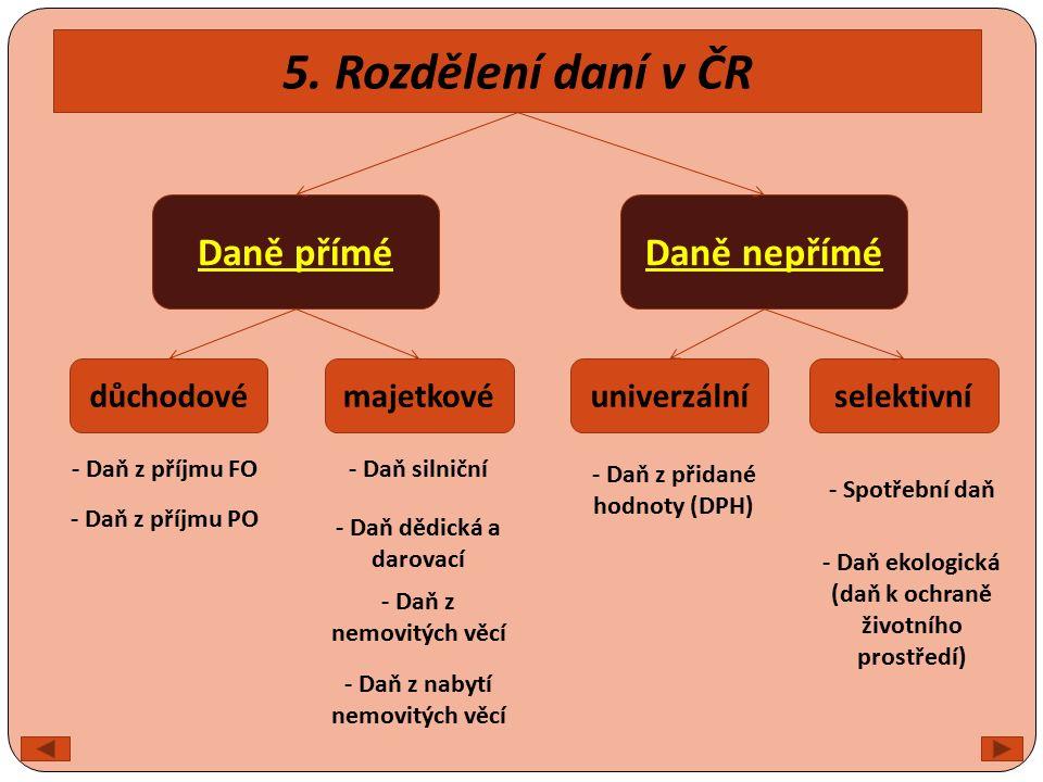 5. Rozdělení daní v ČR Daně příméDaně nepřímé majetkovédůchodovéselektivníuniverzální - Daň z příjmu FO - Daň z příjmu PO - Daň silniční - Daň dědická