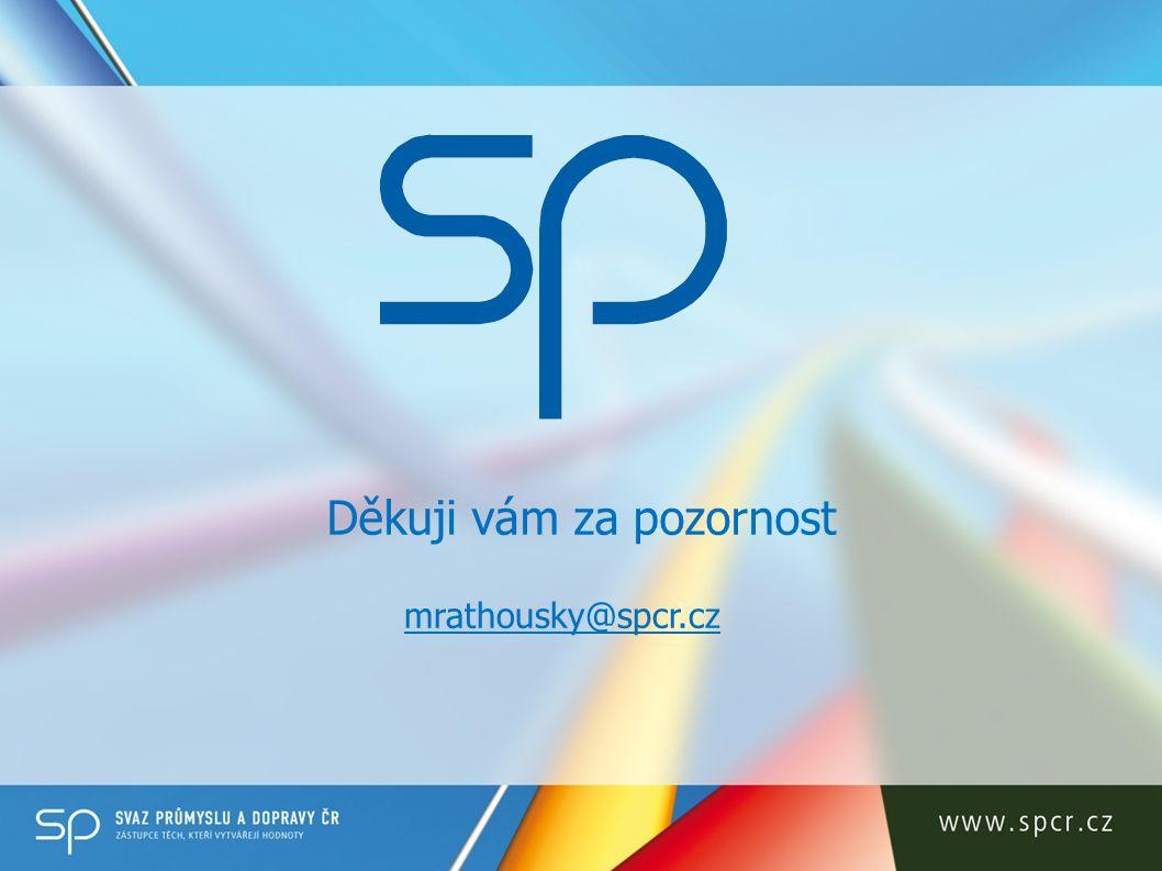 mrathousky@spcr.cz Děkuji vám za pozornost