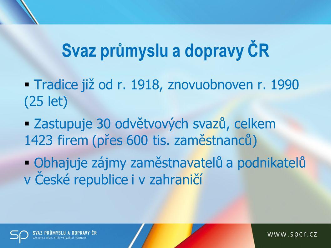  Tradice již od r. 1918, znovuobnoven r.