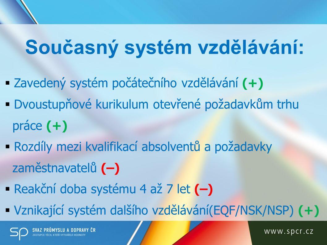 Současný systém vzdělávání:  Zavedený systém počátečního vzdělávání (+)  Dvoustupňové kurikulum otevřené požadavkům trhu práce (+)  Rozdíly mezi kvalifikací absolventů a požadavky zaměstnavatelů (–)  Reakční doba systému 4 až 7 let (–)  Vznikající systém dalšího vzdělávání(EQF/NSK/NSP) (+)